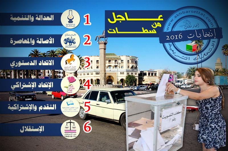 حزب العدالة والتنمية يكتسح الإنتخابات التشريعية بدائرة سطات